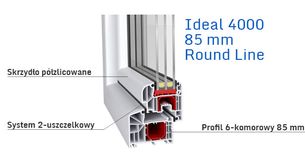 ideal_4000_85mm_round_line_oknodoor