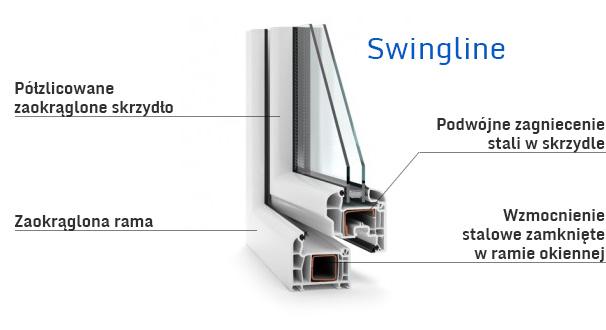 04-veka-Swingline